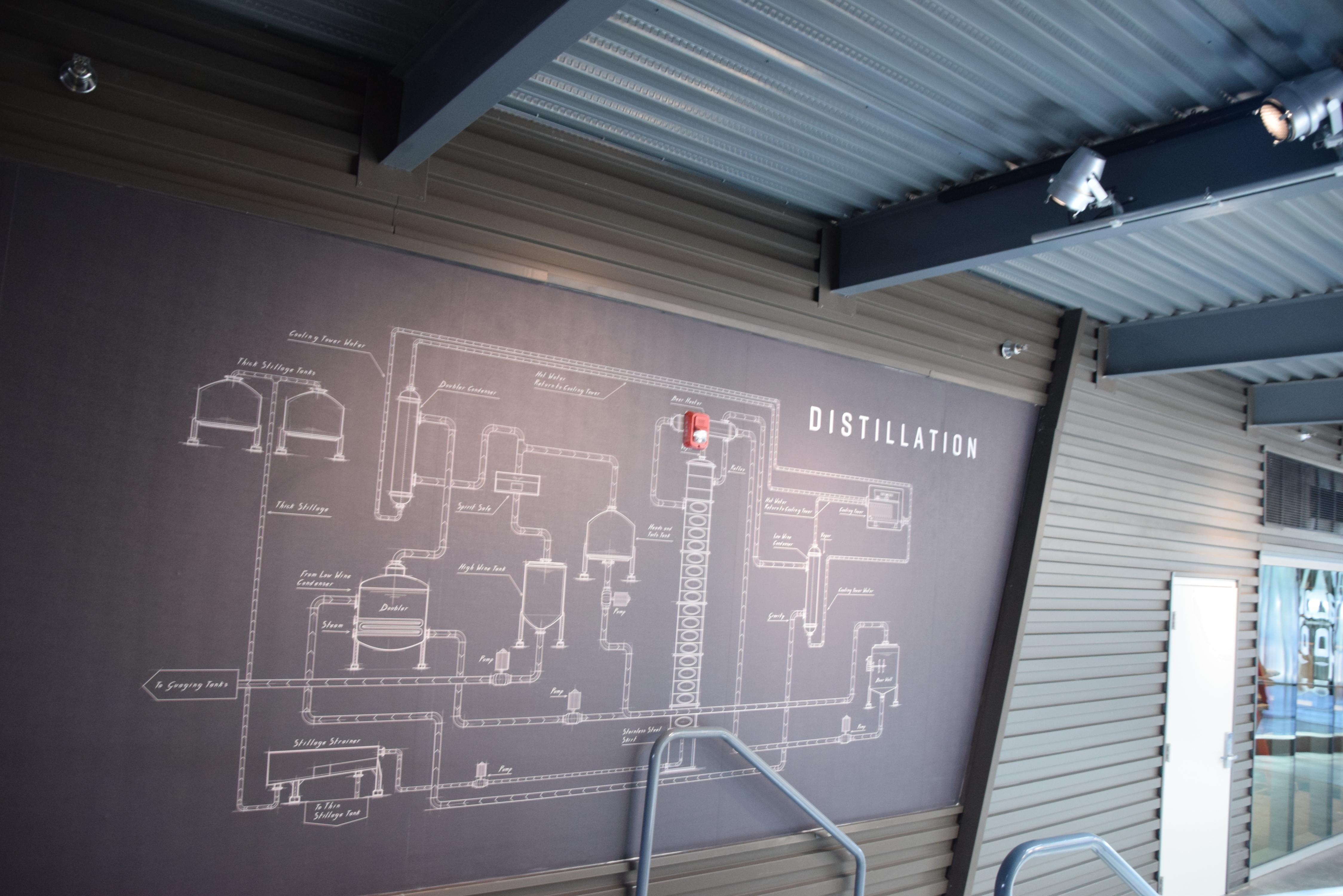 rabbit-hole-distillery-interior